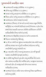 Documents Required for vidhva sahay yojana